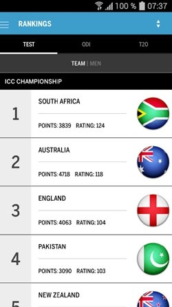 The ESPNcricinfo Cricket App Android Application Image 2